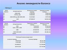 ГДЗ по физике класс Мякишев Г Я Лабораторные работы  Курсовая работа анализ платежеспособности и ликвидности баланса
