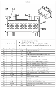 63 best of radio wiring harness for a 2009 chevy silverado GM Car Stereo Wiring Harnesses radio wiring harness for a 2009 chevy silverado installation unique 99 gm radio connector diagram wiring