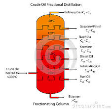 air furnace schematic on air images free download wiring diagrams Armstrong Furnace Wiring Diagram crude oil fractional distillation armstrong air ultra v tech 91 manual goodman gas furnace diagram armstrong oil fired furnace wiring diagram