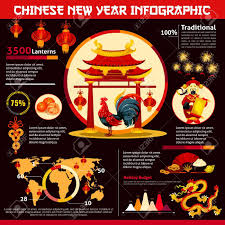 Chinese New Year Chart Chinese New Year Infographic Rooster Zodiac Symbol With Holiday