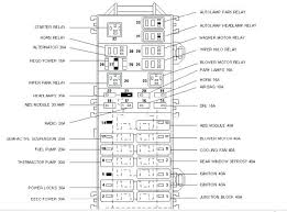 99 ford taurus fuse diagram wiring diagram 2005 ford 500 interior fuse box diagram 2005 ford taurus fuse box diagram wiring data 2007 ford f 150 fuse diagram 2005