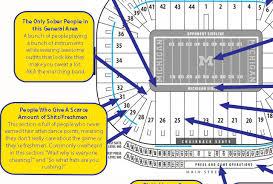 Michigan Stadium Seating Chart With Rows Actual Michigan Seating Chart Rows Ann Arbor Big House