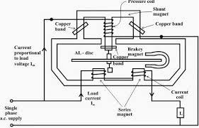 watt hour meter circuit working microcontroller single phase electromechanical induction energy meter