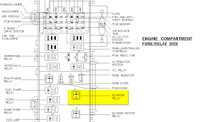 corolla fuse box diagrams wirdig of starter 04 toyota corollaon oldsmobile silhouette fuse box diagram