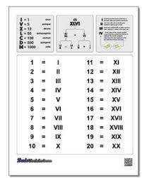 8 Best Roman Number Chart Images Fun Facts Teaching