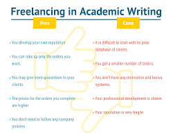pros and cons of working alone and for a writing agency ldquobeing a lancer independence is the most desired state of work if writing is your passion and you actually wish to write for both pleasure and money