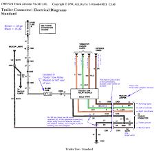 96 f350 trailer wiring diagram detailed wiring diagram rh 7 4 ocotillo paysage com 7 way trailer plug wiring diagram ford trailer plug wiring diagram