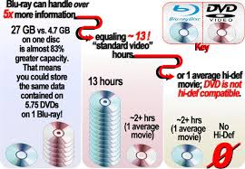 dvd vs cd how to pick a blu ray disc player b h explora