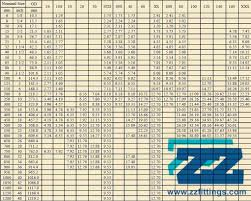 Pipe Fitting Dimensions Chart 90 Degree Elbow Weight Calculation Formula And Chart Full