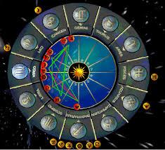 Astrology Charts For Children Indigo Children Birth Charts Indigo Children Birth