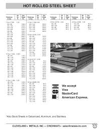 18 gauge sheet metal thickness metals inc product catalog expanded perforated wire cloth grat