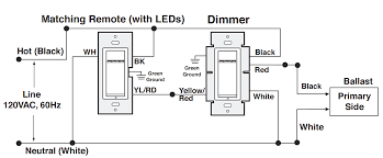 wiring diagram wiring diagram lutron dimmer switch 3 way wire lutron cl dimmer wiring diagram at Led Dimmer Wiring Diagram
