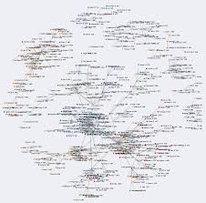 kieranhealy hugo a co citation network for philosophy markdown at  you can zoom in for a larger view