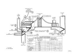 69 mustang wiring diagram 69 image wiring diagram 69 mustang wiring diagram wiring diagram and hernes on 69 mustang wiring diagram