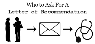 Letters Of Recommendation For Medical School Who To Ask Inquarta