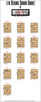 Strings Guitar Chords Accomplice Music
