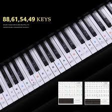Ach, das ist so lang her. Klavier Mit Noten Beschriften Die Schwarzen Tasten Sind Mit Jeweils Zwei Namen Beschriftet