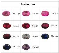 Ruby Gemstone Color Chart Ruby Gemstone Color Chart 17 Best Images About Rings