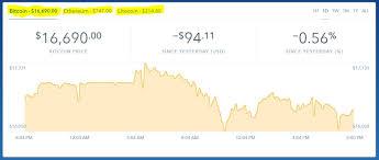 Ripple Crypto Chart Why Cant I Buy Litecoin On Coinbase