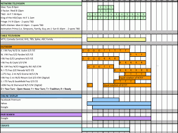 T Chart Template Fascinating Media Plan Flow Chart Template Excel Spreadsheet Collections