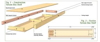 How To Make Floating Shelves Strong Classy Wood What Are Cheap Ways To Build Strong Shelves With A Large Span