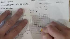 how to solve systems by substitution math solving systems of linear equations algebraically worksheet them