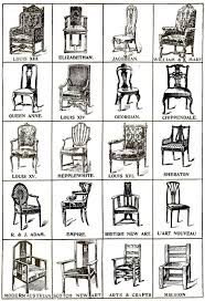 47 Best Furniture Styles Images On Pinterest Furniture Styles Antique  Chairs Styles