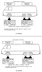 GMC Scale Weights bovee idiots guide on gmc motorhome wiring diagram