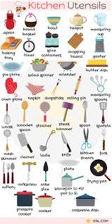kitchen utensils. Kitchen Utensils Vocabulary In English | Image