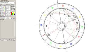Solar Eclipse Natal Chart The Total Solar Eclipse On 21 August 2017 In Astrogeography