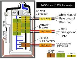 2 pole gfci breaker wiring diagram new unusual circuit breaker Home Circuit Breaker Wiring Diagram at 2 Pole Circuit Breaker Wiring Diagram
