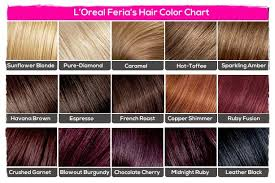 Hair Color Charts For Warm Skin Tones Www