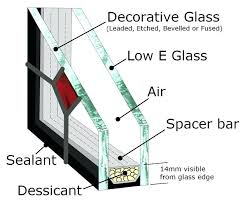 standard glass thickness inside of the spacer bar are placed small absorbing beads that help rid