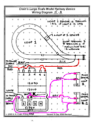 crain s railway pages large scale model railway basics when a train passes over a train sensor in the reverse loop the 12010 12070 reverses the mainline track polarity wiring diagram