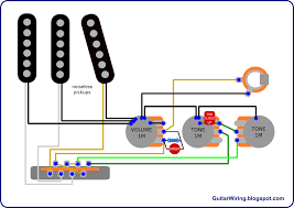 the guitar wiring blog diagrams and tips american standard vs american deluxe stratocaster common version before 2004 upgrade