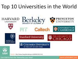 Image result for top-universities-world