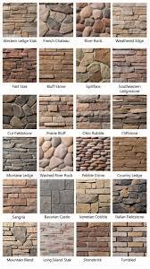 exterior wall stone panels ideas veneer interior walls how to