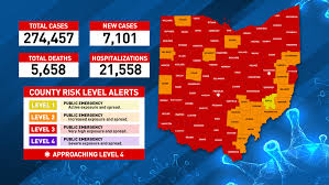 Brexit check what you need to do. Franklin County Added To Gov Dewine S Watch List 68 Counties Now At Red Alert Level 3 Wsyx