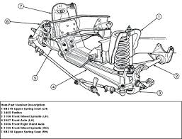 Full size of 92 ford f150 engine diagram how to replace the rubber bushing on front