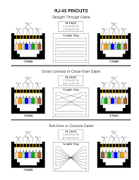 cat5 cat6 wiring diagram on cat5 images free download images Wiring Diagram For Cat6 Cable cat5 cat6 wiring diagram on cat5 cat6 wiring diagram 14 cat6 wiring guide cat 6 cable diagram wiring diagram for cat6 cable
