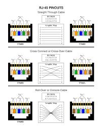 cat5 cat6 wiring diagram on cat5 images free download images Cat6 Wiring Diagram cat5 cat6 wiring diagram on cat5 cat6 wiring diagram 14 cat6 wiring guide cat 6 cable diagram cat 6 wiring diagram