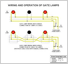 how do rr signals work figure 5 wiring of gate lamps using only how do rr signals work figure 5 wiring of · ho scalemodel train arduinogateselectronicsirontracktrain