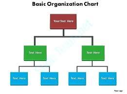 Nursing Home Organizational Chart Bedowntowndaytona Com