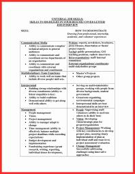 Job Skills For Cv Project Management Soft Skills List To On Resume Beautiful Job Skill