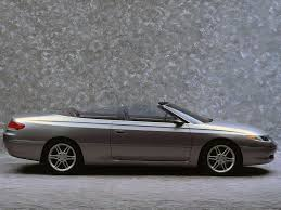 Toyota Camry Solara Concept (1997) – Old Concept Cars