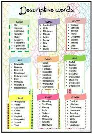 best academic skills writing images english this would be a great resource to use when teaching descriptive words