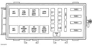 fuse box diagram for 2003 dodge neon complete wiring diagrams \u2022 2003 Dodge Stratus Fuse Diagram at 2000 Dodge Neon Fuse Box Diagram