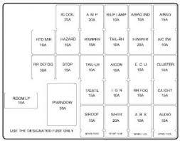 hyundai tiburon (2003 2004) fuse box diagram auto genius 2003 hyundai tiburon fuse box at 2003 Tiburon Fuse Box