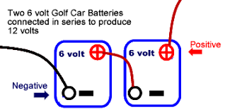 rv batteries wiring diagrams two 6 volt golf car batteries connected in series