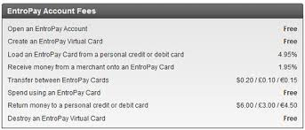 Maybe you would like to learn more about one of these? Credit Card Terms Flashcards Quizlet